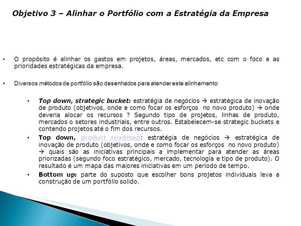 Objetivo 3 – Alinhar o Portfólio com a Estratégia da Empresa O propósito é alinhar os gastos em projetos, áreas, mercados, etc com o foco e as priorid
