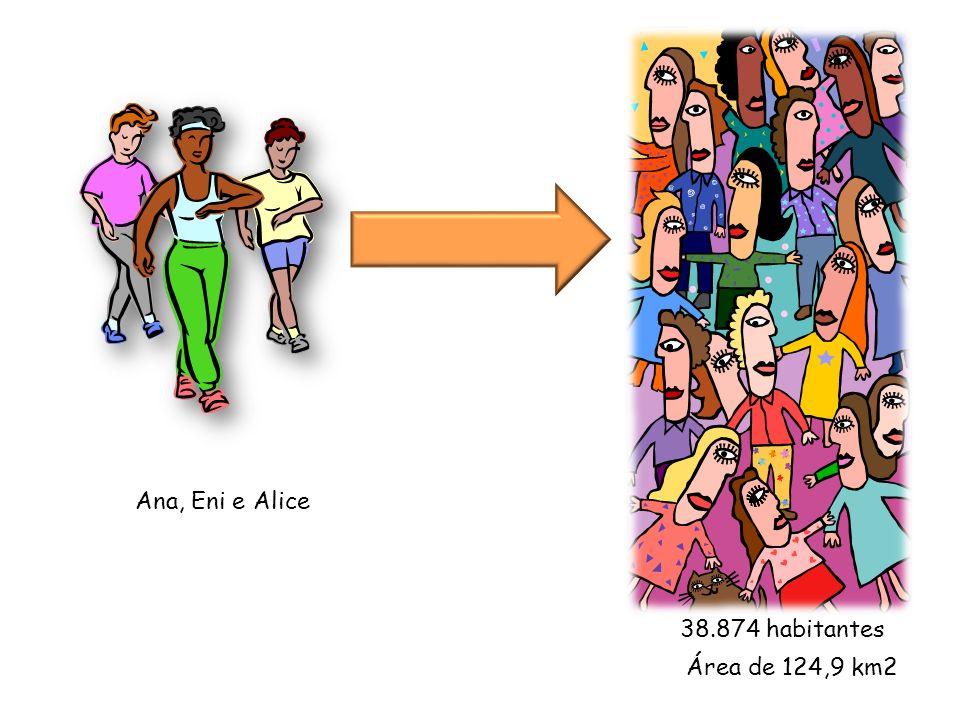 38.874 habitantes Ana, Eni e Alice Área de 124,9 km2