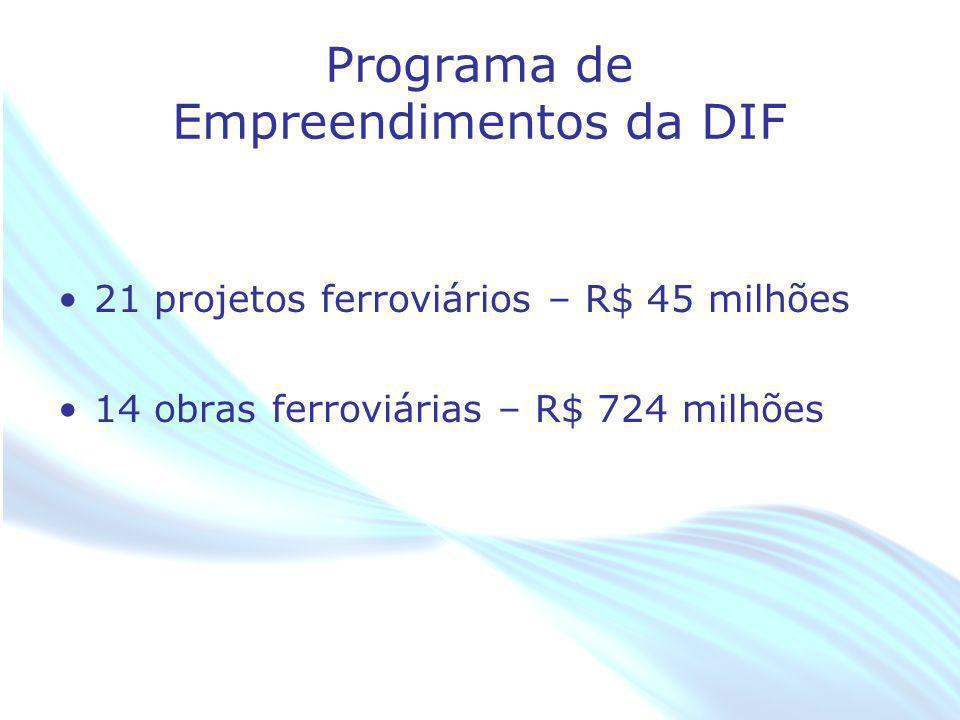 April 20 – 21, 2010, Bogota, COLOMBIA Programa de Empreendimentos da DIF 21 projetos ferroviários – R$ 45 milhões 14 obras ferroviárias – R$ 724 milhõ