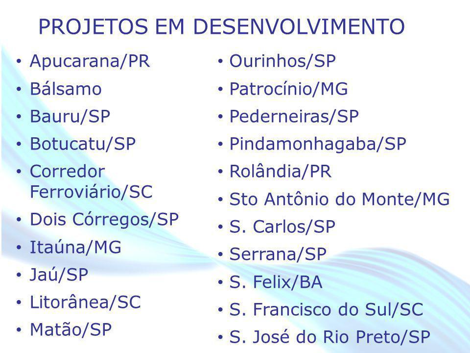 April 20 – 21, 2010, Bogota, COLOMBIA Apucarana/PR Bálsamo Bauru/SP Botucatu/SP Corredor Ferroviário/SC Dois Córregos/SP Itaúna/MG Jaú/SP Litorânea/SC