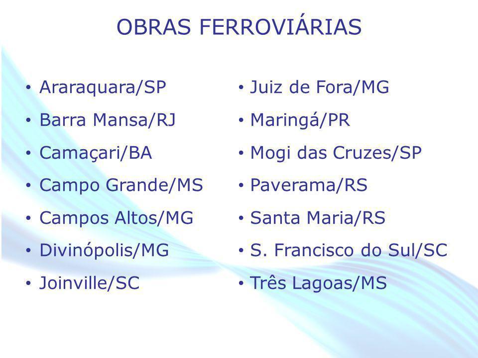 April 20 – 21, 2010, Bogota, COLOMBIA Araraquara/SP Barra Mansa/RJ Camaçari/BA Campo Grande/MS Campos Altos/MG Divinópolis/MG Joinville/SC OBRAS FERRO