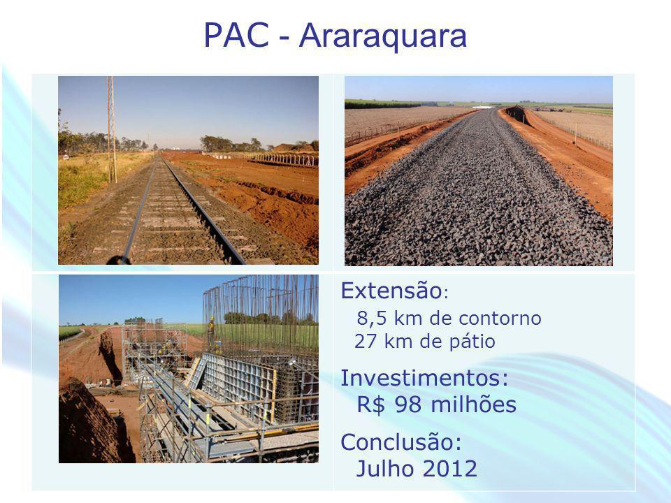 April 20 – 21, 2010, Bogota, COLOMBIA Extensão : 8,5 km de contorno 27 km de pátio Investimentos: R$ 98 milhões Conclusão: Julho 2012 PAC - Araraquara