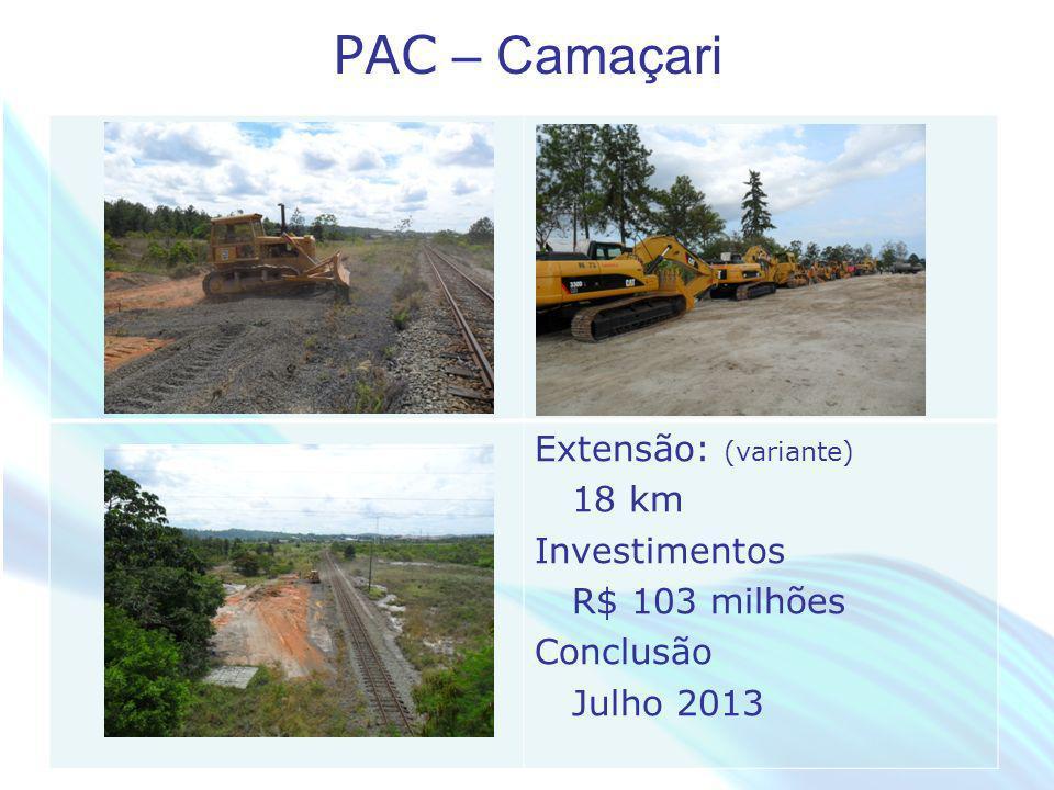 April 20 – 21, 2010, Bogota, COLOMBIA PAC – Camaçari Extensão: (variante) 18 km Investimentos R$ 103 milhões Conclusão Julho 2013