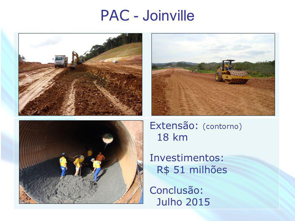 April 20 – 21, 2010, Bogota, COLOMBIA PAC - Joinville Extensão: (contorno) 18 km Investimentos: R$ 51 milhões Conclusão: Julho 2015