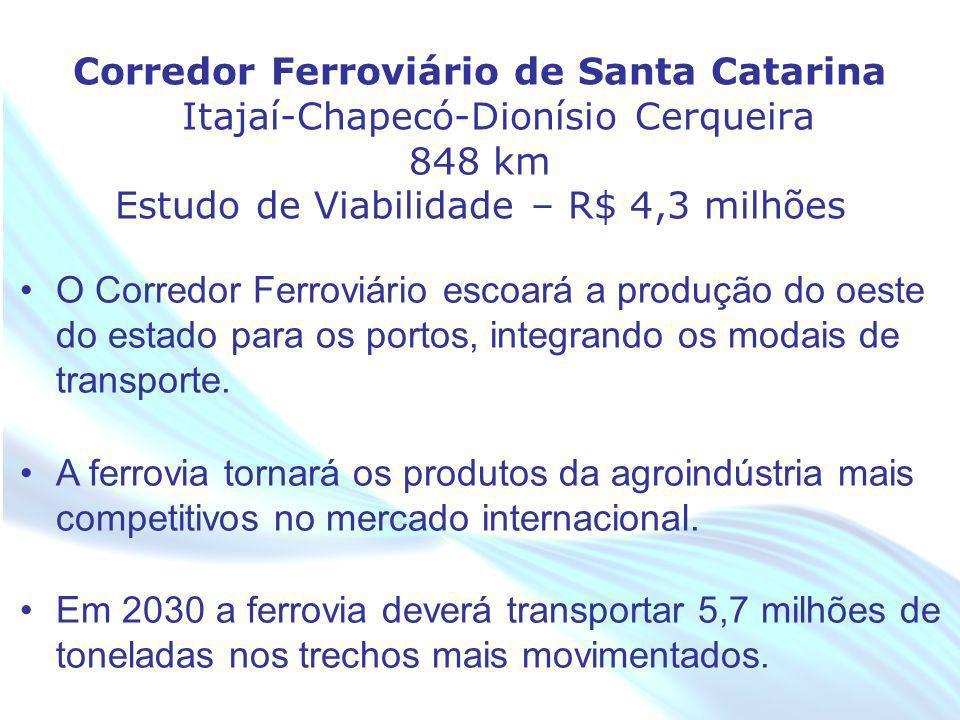 April 20 – 21, 2010, Bogota, COLOMBIA Corredor Ferroviário de Santa Catarina Itajaí-Chapecó-Dionísio Cerqueira 848 km Estudo de Viabilidade – R$ 4,3 m