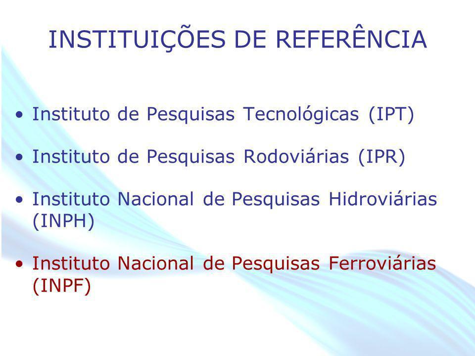 April 20 – 21, 2010, Bogota, COLOMBIA INSTITUIÇÕES DE REFERÊNCIA Instituto de Pesquisas Tecnológicas (IPT) Instituto de Pesquisas Rodoviárias (IPR) In