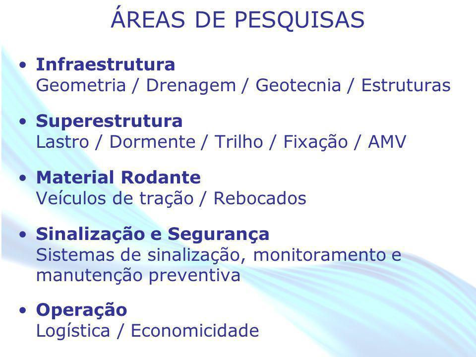 April 20 – 21, 2010, Bogota, COLOMBIA ÁREAS DE PESQUISAS Infraestrutura Geometria / Drenagem / Geotecnia / Estruturas Superestrutura Lastro / Dormente