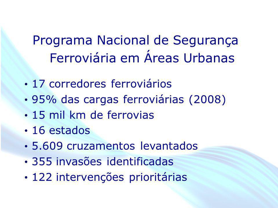 April 20 – 21, 2010, Bogota, COLOMBIA Programa Nacional de Segurança Ferroviária em Áreas Urbanas 17 corredores ferroviários 95% das cargas ferroviári