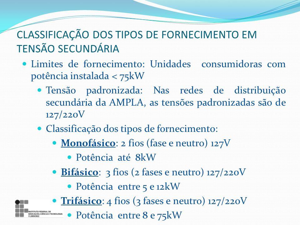 Limites de fornecimento: Unidades consumidoras com potência instalada < 75kW Tensão padronizada: Nas redes de distribuição secundária da AMPLA, as tensões padronizadas são de 127/220V Classificação dos tipos de fornecimento: Monofásico: 2 fios (fase e neutro) 127V Potência até 8kW Bifásico: 3 fios (2 fases e neutro) 127/220V Potência entre 5 e 12kW Trifásico: 4 fios (3 fases e neutro) 127/220V Potência entre 8 e 75kW CLASSIFICAÇÃO DOS TIPOS DE FORNECIMENTO EM TENSÃO SECUNDÁRIA