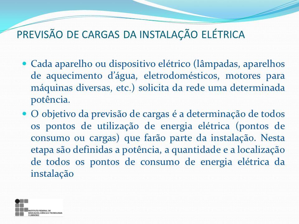 Cada aparelho ou dispositivo elétrico (lâmpadas, aparelhos de aquecimento dágua, eletrodomésticos, motores para máquinas diversas, etc.) solicita da rede uma determinada potência.