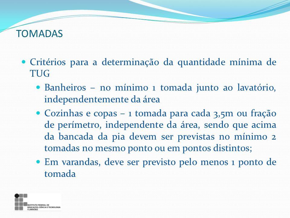 Critérios para a determinação da quantidade mínima de TUG Banheiros – no mínimo 1 tomada junto ao lavatório, independentemente da área Cozinhas e copa