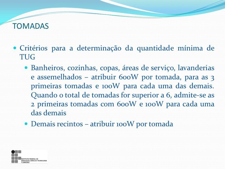 Critérios para a determinação da quantidade mínima de TUG Banheiros, cozinhas, copas, áreas de serviço, lavanderias e assemelhados – atribuir 600W por