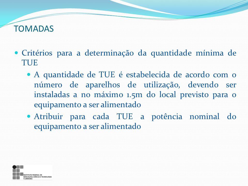Critérios para a determinação da quantidade mínima de TUE A quantidade de TUE é estabelecida de acordo com o número de aparelhos de utilização, devendo ser instaladas a no máximo 1.5m do local previsto para o equipamento a ser alimentado Atribuir para cada TUE a potência nominal do equipamento a ser alimentado TOMADAS