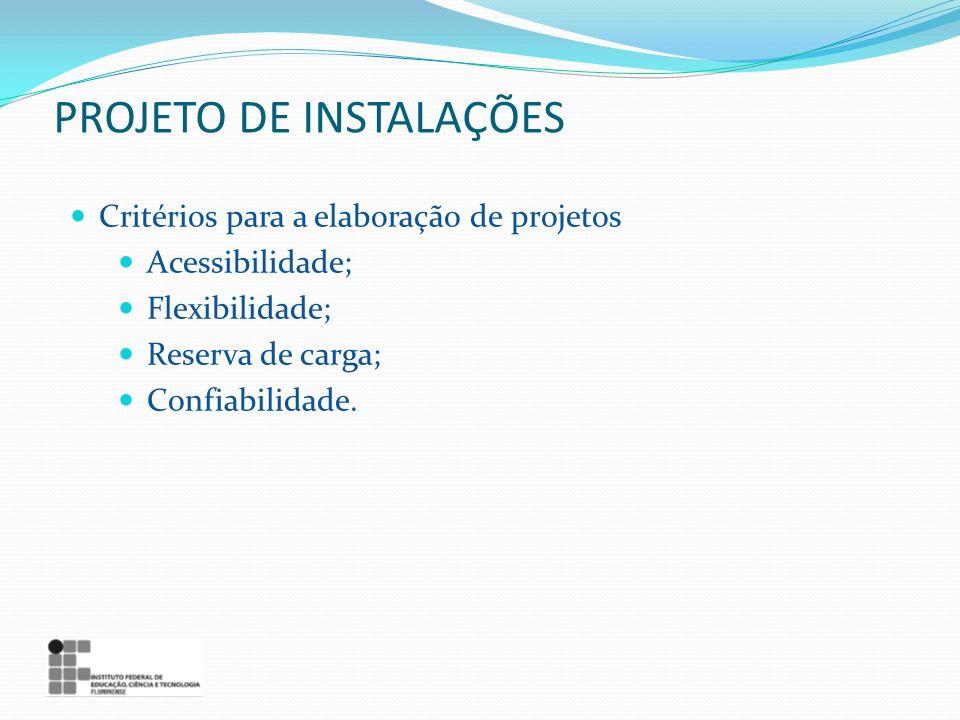 Critérios para a elaboração de projetos Acessibilidade; Flexibilidade; Reserva de carga; Confiabilidade. PROJETO DE INSTALAÇÕES