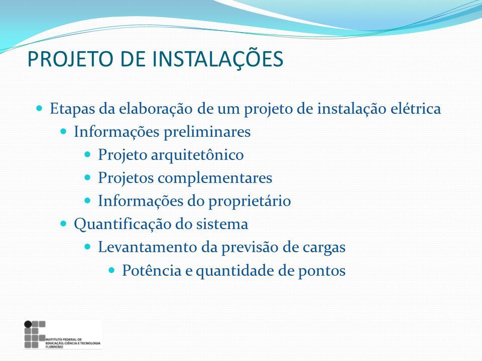 Etapas da elaboração de um projeto de instalação elétrica Informações preliminares Projeto arquitetônico Projetos complementares Informações do propri