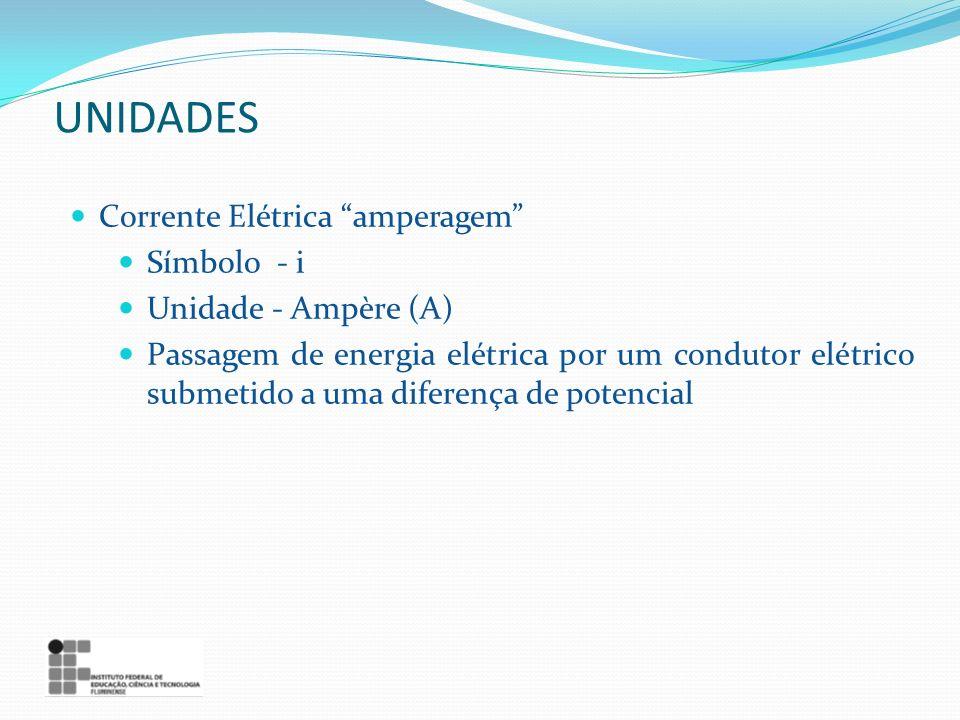 Corrente Elétrica amperagem Símbolo - i Unidade - Ampère (A) Passagem de energia elétrica por um condutor elétrico submetido a uma diferença de potencial UNIDADES