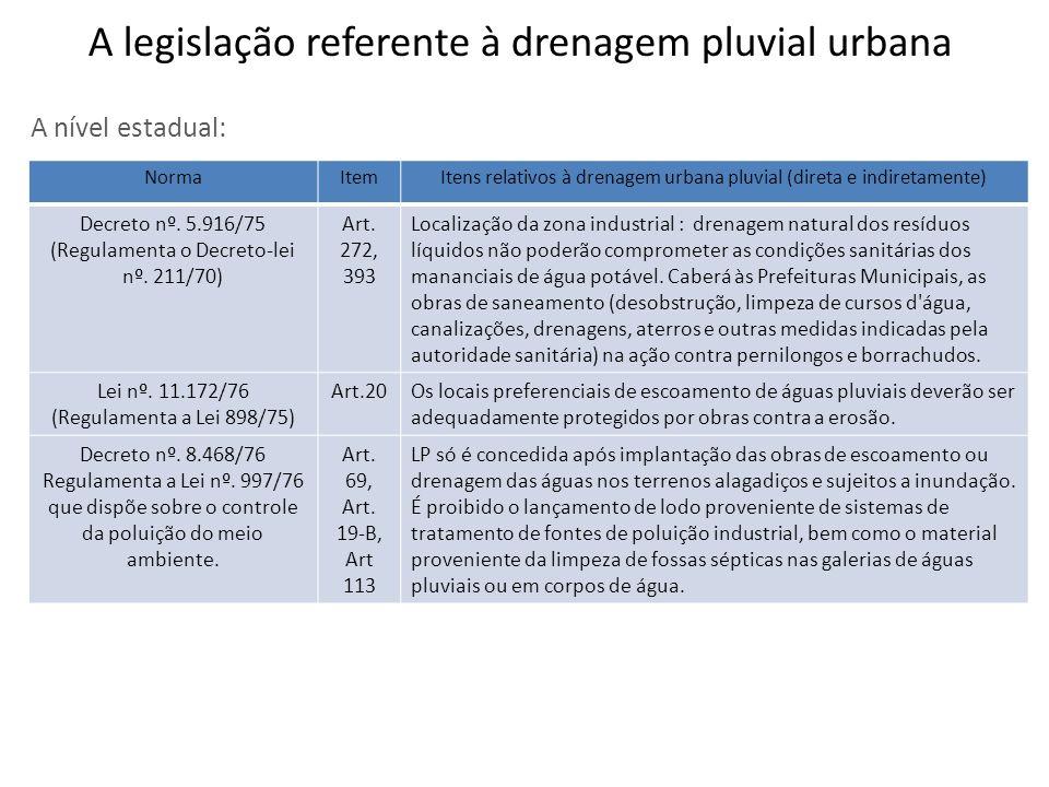 A nível estadual: NormaItemItens relativos à drenagem urbana pluvial (direta e indiretamente) Decreto nº. 5.916/75 (Regulamenta o Decreto-lei nº. 211/