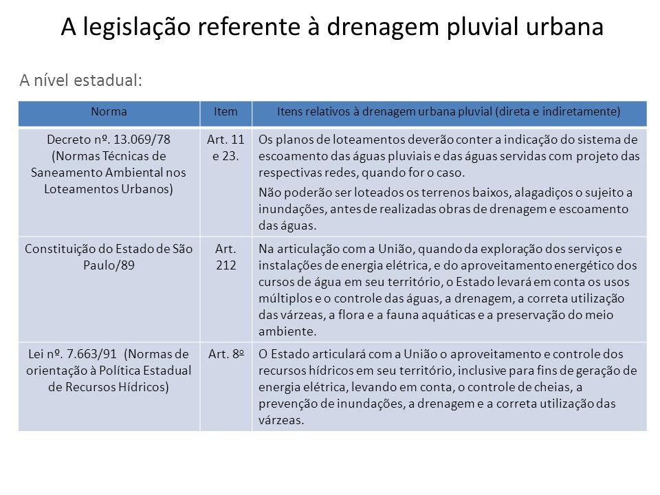 A nível estadual: NormaItemItens relativos à drenagem urbana pluvial (direta e indiretamente) Decreto nº. 13.069/78 (Normas Técnicas de Saneamento Amb