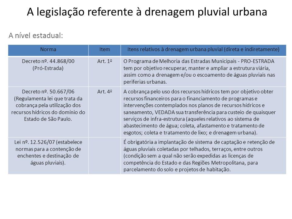 A nível estadual: NormaItemItens relativos à drenagem urbana pluvial (direta e indiretamente) Decreto nº. 44.868/00 (Pró-Estrada) Art. 1 o O Programa