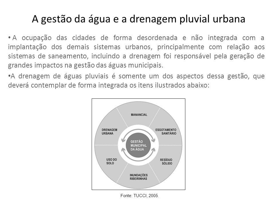A gestão da água e a drenagem pluvial urbana A ocupação das cidades de forma desordenada e não integrada com a implantação dos demais sistemas urbanos