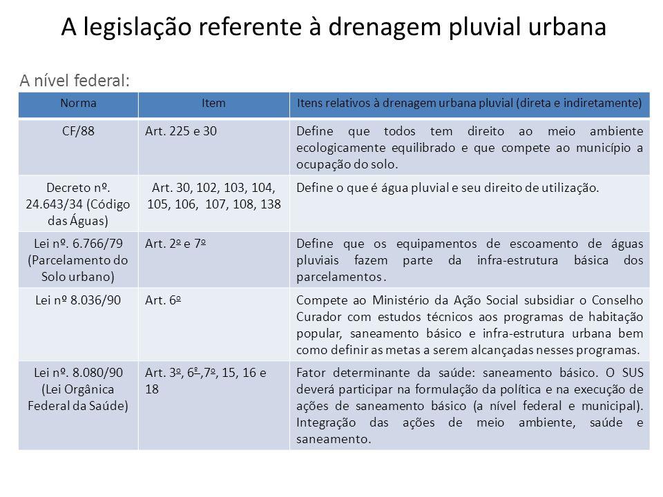 A legislação referente à drenagem pluvial urbana A nível federal: NormaItemItens relativos à drenagem urbana pluvial (direta e indiretamente) CF/88Art