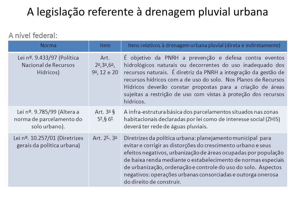 A nível federal: NormaItemItens relativos à drenagem urbana pluvial (direta e indiretamente) Lei nº.