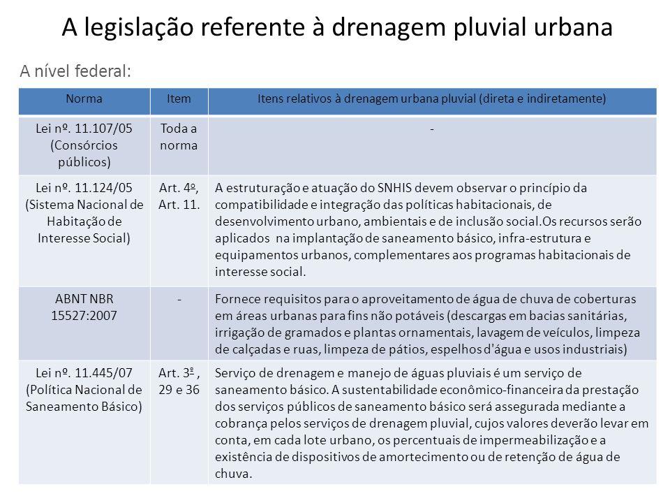 A nível federal: NormaItemItens relativos à drenagem urbana pluvial (direta e indiretamente) Lei nº. 11.107/05 (Consórcios públicos) Toda a norma - Le