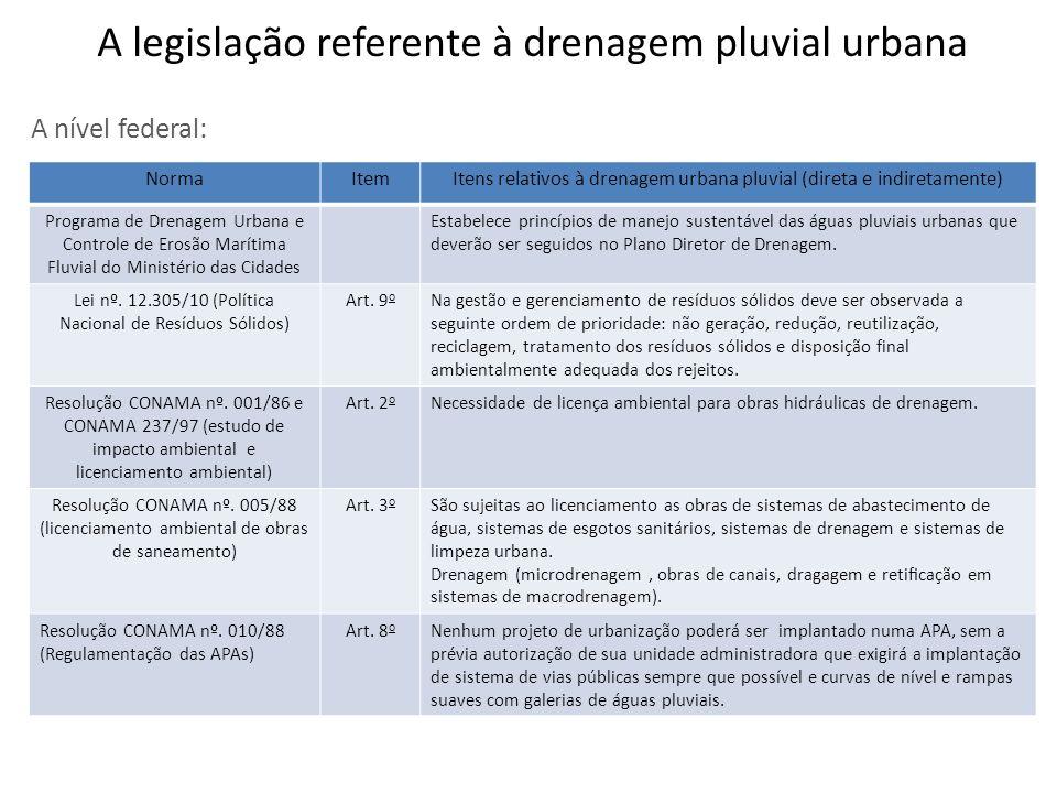 A nível federal: NormaItemItens relativos à drenagem urbana pluvial (direta e indiretamente) Resolução CONAMA nº.