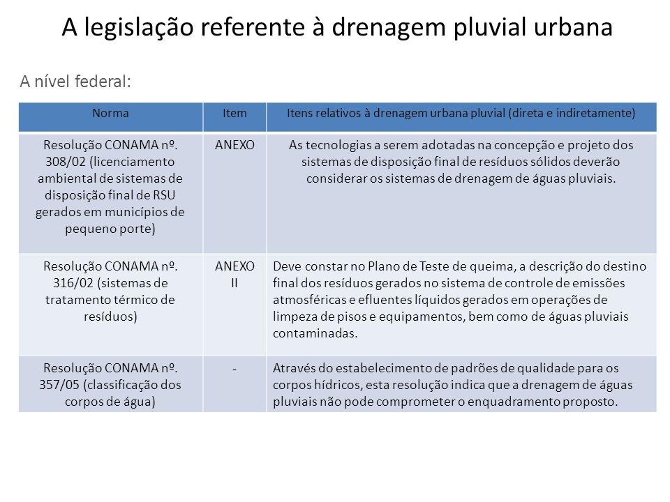 A nível federal: NormaItemItens relativos à drenagem urbana pluvial (direta e indiretamente) Resolução CONAMA nº. 308/02 (licenciamento ambiental de s