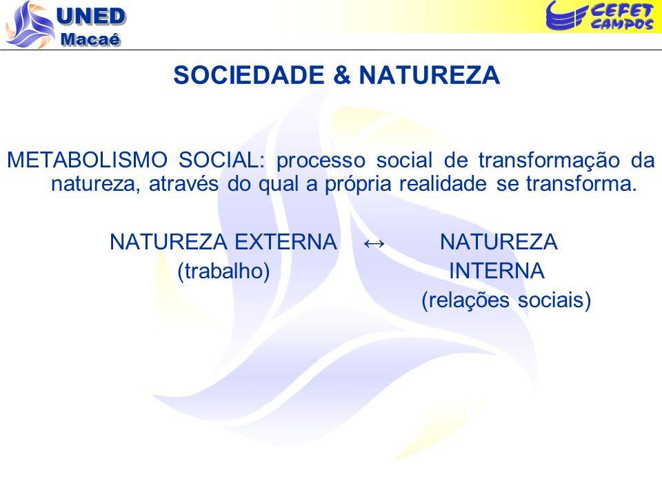 UNED Macaé SOCIEDADE & NATUREZA METABOLISMO SOCIAL: processo social de transformação da natureza, através do qual a própria realidade se transforma. N