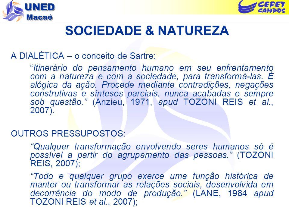 UNED Macaé SOCIEDADE & NATUREZA A DIALÉTICA – o conceito de Sartre: Itinerário do pensamento humano em seu enfrentamento com a natureza e com a socied