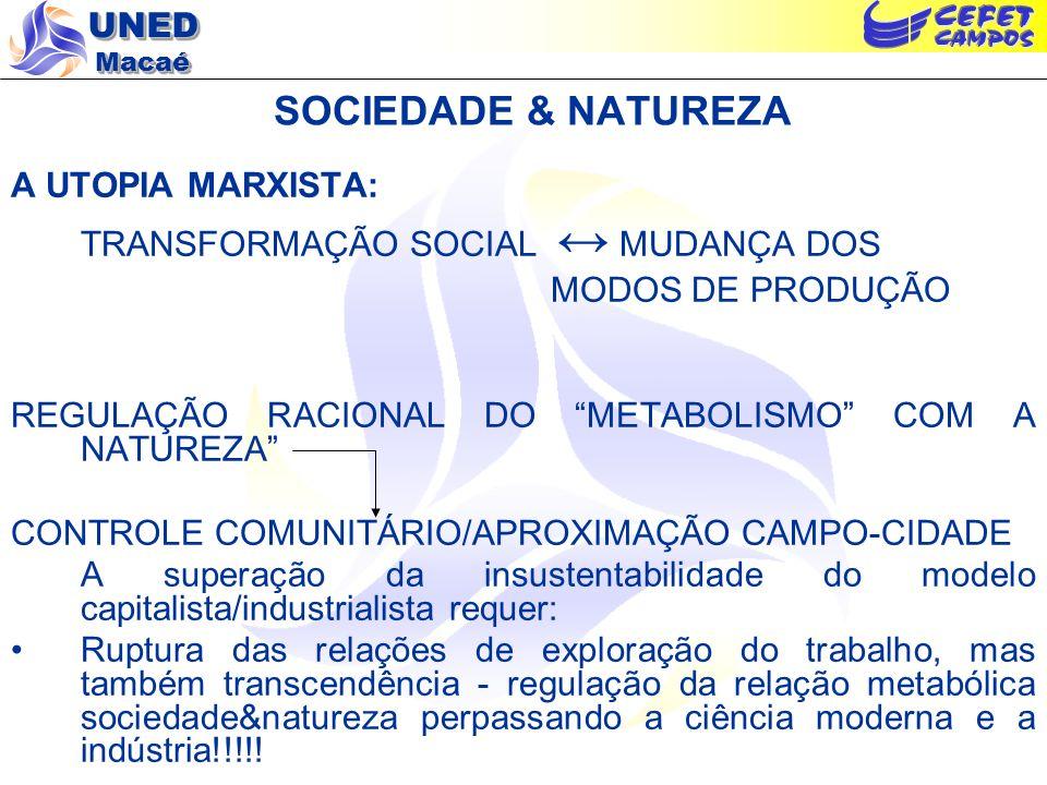 UNED Macaé SOCIEDADE & NATUREZA A UTOPIA MARXISTA: TRANSFORMAÇÃO SOCIAL MUDANÇA DOS MODOS DE PRODUÇÃO REGULAÇÃO RACIONAL DO METABOLISMO COM A NATUREZA