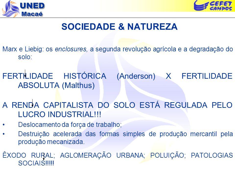 UNED Macaé SOCIEDADE & NATUREZA Marx e Liebig: os enclosures, a segunda revolução agrícola e a degradação do solo: FERTILIDADE HISTÓRICA (Anderson) X