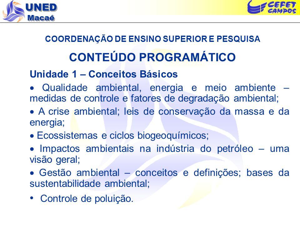 UNED Macaé COORDENAÇÃO DE ENSINO SUPERIOR E PESQUISA CONTEÚDO PROGRAMÁTICO Unidade 1 – Conceitos Básicos Qualidade ambiental, energia e meio ambiente