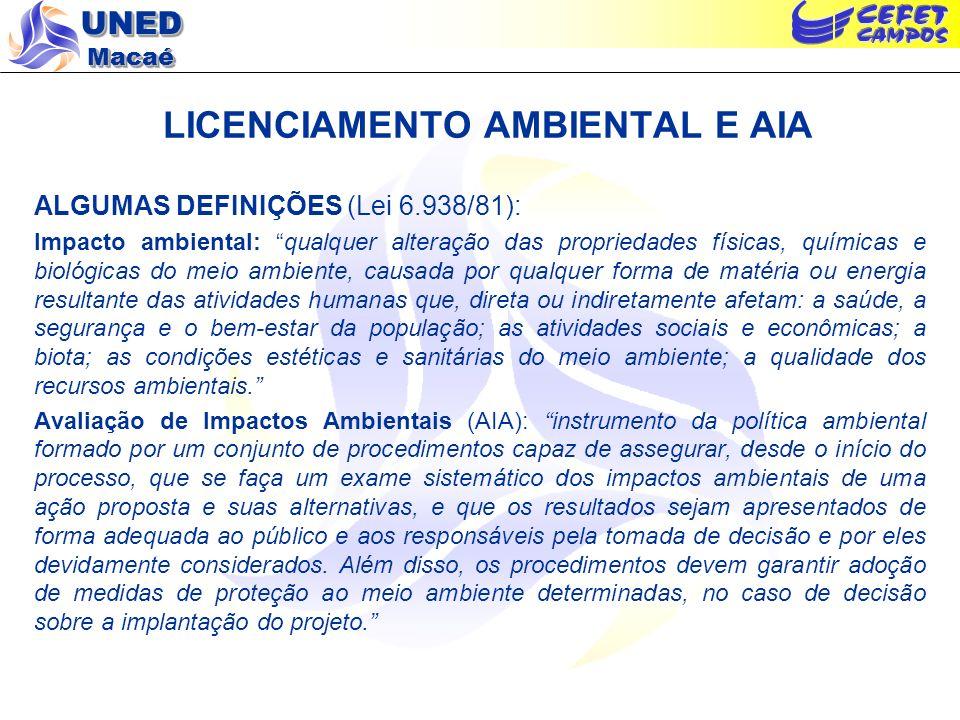 UNED Macaé AVALIAÇÃO DE IMPACTOS AMBIENTAIS (AIA) ANÁLISE DE AIA – ELEMENTOS BÁSICOS: Na legislação brasileira as principais fases para a elaboração de estudos ambientais são: Delimitação da Área de Influência; Diagnóstico dos Elementos Ambientais; Análise dos Impactos Ambientais (prognóstico das modificações ambientais); Definição e Proposição de Medidas Mitigadoras e Compensatórias; Programas de Monitoramento.