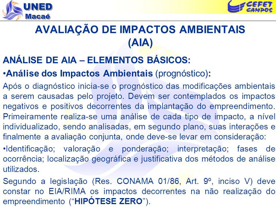 UNED Macaé AVALIAÇÃO DE IMPACTOS AMBIENTAIS (AIA) ANÁLISE DE AIA – ELEMENTOS BÁSICOS: Análise dos Impactos Ambientais (prognóstico): Após o diagnóstic