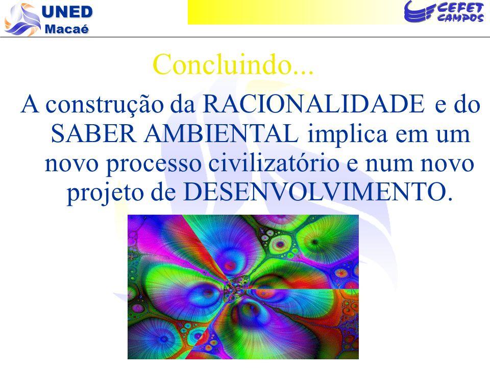 UNED Macaé Concluindo... A construção da RACIONALIDADE e do SABER AMBIENTAL implica em um novo processo civilizatório e num novo projeto de DESENVOLVI