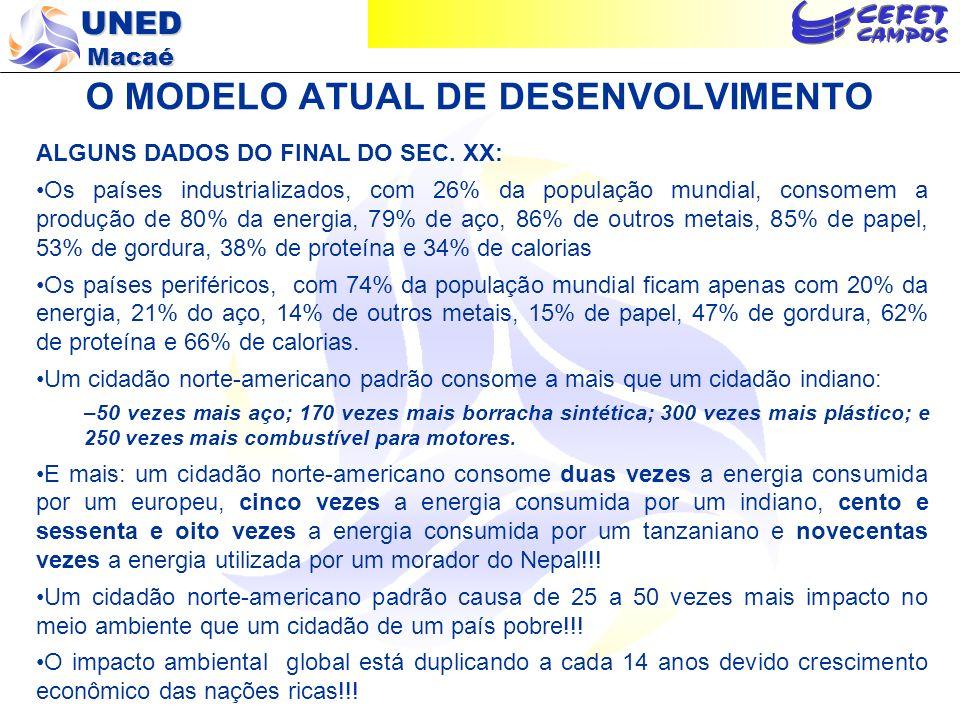 UNED Macaé BASES DO DESENVOLVIMENTO SUSTENTÁVEL Fonte: Braga, 2005