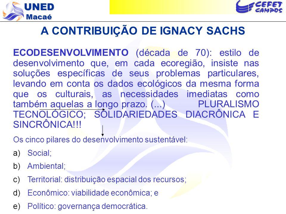 UNED Macaé A CONTRIBUIÇÃO DE IGNACY SACHS Os cinco pilares do desenvolvimento sustentável: a)Social; b)Ambiental; c)Territorial: distribuição espacial
