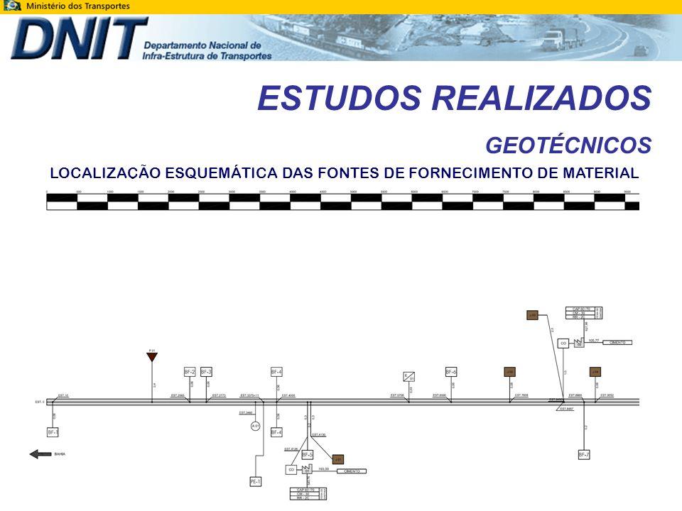 ESTUDOS REALIZADOS GEOTÉCNICOS LOCALIZAÇÃO ESQUEMÁTICA DAS FONTES DE FORNECIMENTO DE MATERIAL