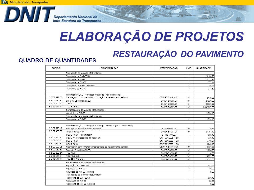 ELABORAÇÃO DE PROJETOS RESTAURAÇÃO DO PAVIMENTO CÓDIGODISCRIMINAÇÃOESPECIFICAÇÃOUNID.QUANTIDADE Transporte de Material Betuminoso Transporte de CAP-50