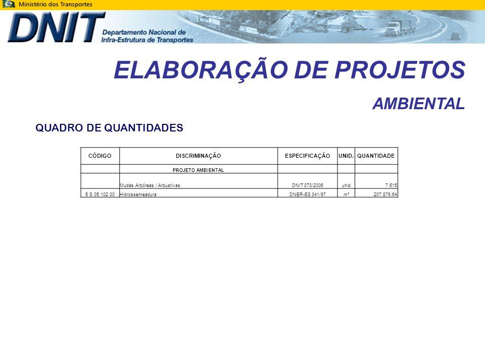 ELABORAÇÃO DE PROJETOS AMBIENTAL CÓDIGODISCRIMINAÇÃOESPECIFICAÇÃOUNID.QUANTIDADE PROJETO AMBIENTAL Mudas Arbóreas / ArbustivasDNIT 073/2006unid 7.615