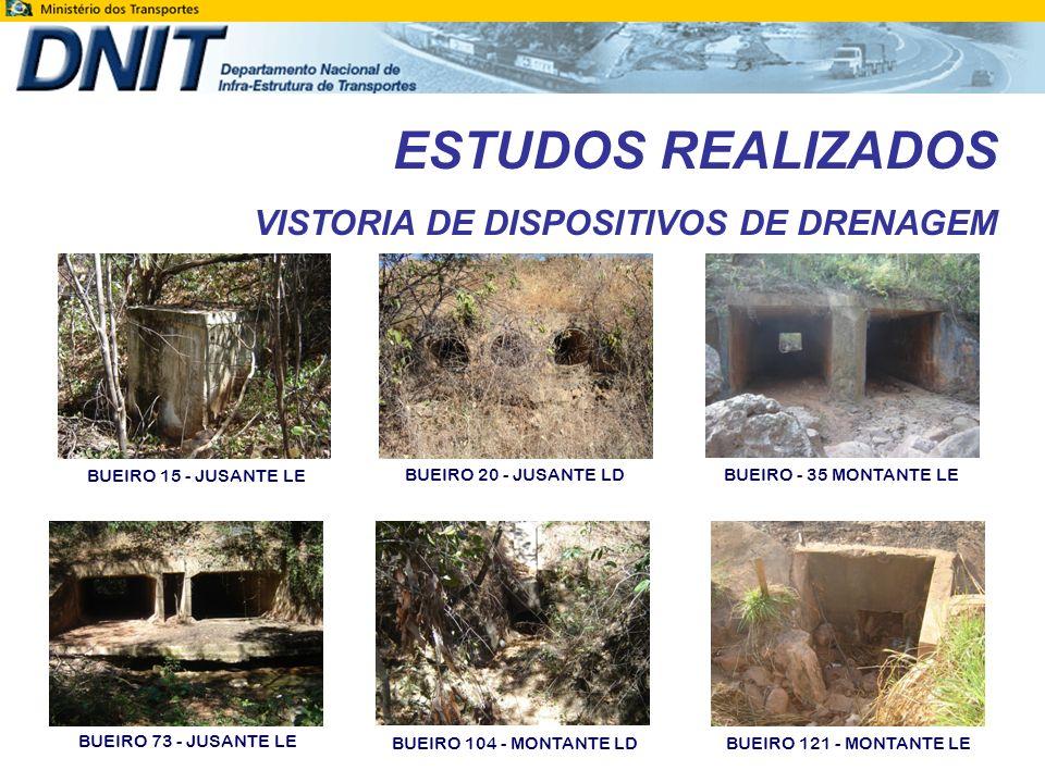 ESTUDOS REALIZADOS VISTORIA DE DISPOSITIVOS DE DRENAGEM BUEIRO 20 - JUSANTE LD BUEIRO - 35 MONTANTE LE BUEIRO 73 - JUSANTE LE BUEIRO 104 - MONTANTE LD