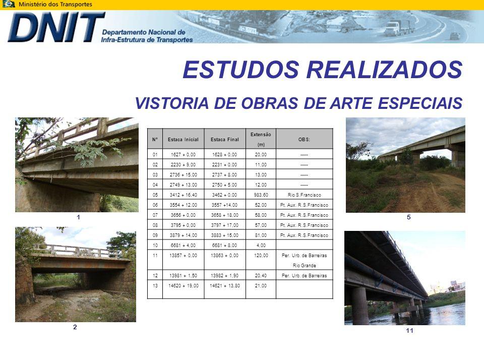 ESTUDOS REALIZADOS VISTORIA DE OBRAS DE ARTE ESPECIAIS N°Estaca InicialEstaca Final Extensão (m) OBS: 011627 + 0,001628 + 0,0020,00----- 022230 + 9,00