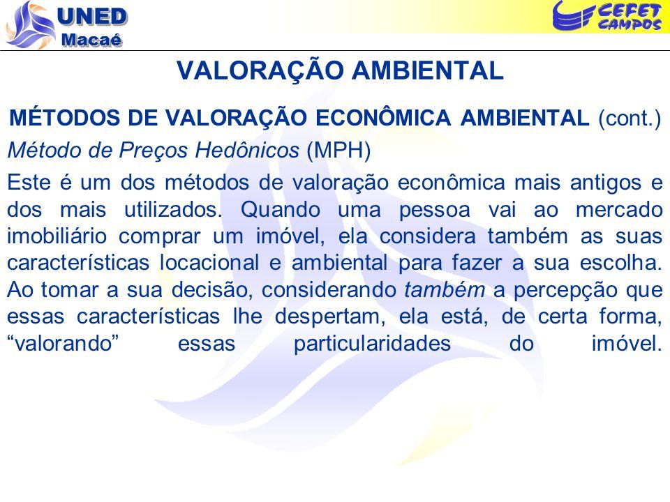 UNED Macaé VALORAÇÃO AMBIENTAL MÉTODOS DE VALORAÇÃO ECONÔMICA AMBIENTAL (cont.) Método de Preços Hedônicos (MPH) Este é um dos métodos de valoração ec