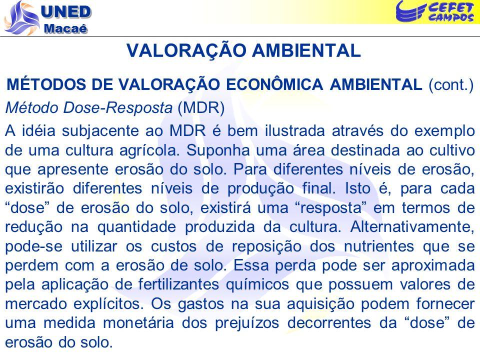 UNED Macaé VALORAÇÃO AMBIENTAL MÉTODOS DE VALORAÇÃO ECONÔMICA AMBIENTAL (cont.) Método Dose-Resposta (MDR) A idéia subjacente ao MDR é bem ilustrada a