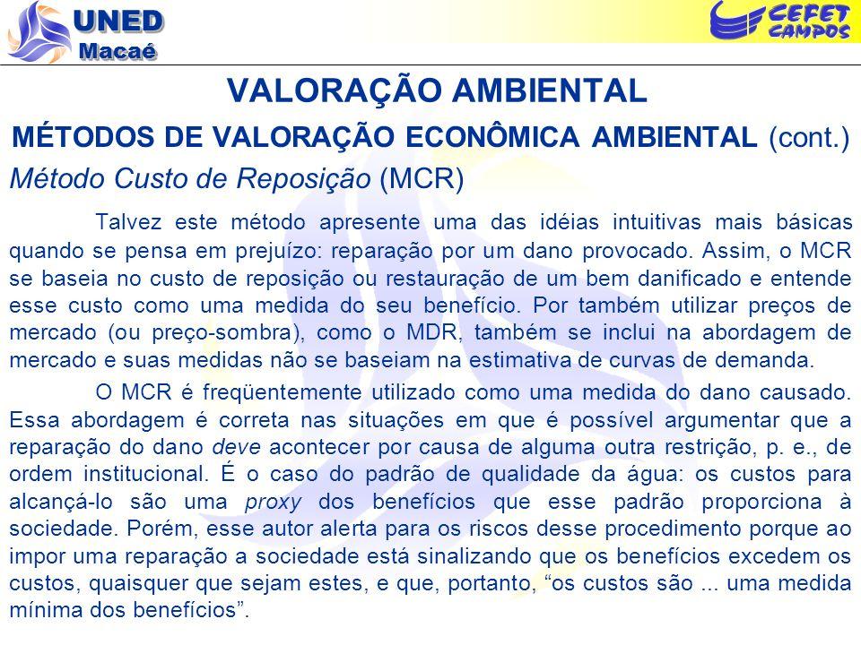 UNED Macaé VALORAÇÃO AMBIENTAL MÉTODOS DE VALORAÇÃO ECONÔMICA AMBIENTAL (cont.) Método Custo de Reposição (MCR) Talvez este método apresente uma das i