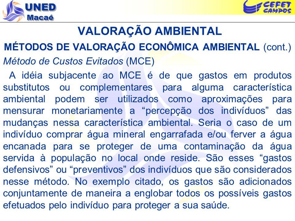UNED Macaé VALORAÇÃO AMBIENTAL MÉTODOS DE VALORAÇÃO ECONÔMICA AMBIENTAL (cont.) Método de Custos Evitados (MCE) A idéia subjacente ao MCE é de que gas