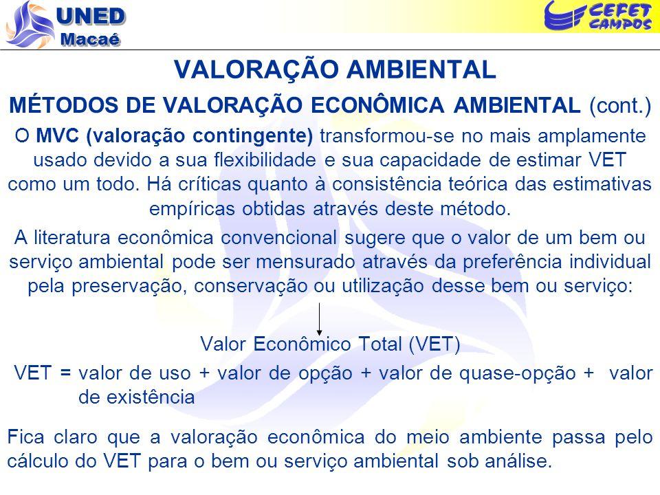 UNED Macaé VALORAÇÃO AMBIENTAL MÉTODOS DE VALORAÇÃO ECONÔMICA AMBIENTAL (cont.) O MVC (valoração contingente) transformou-se no mais amplamente usado