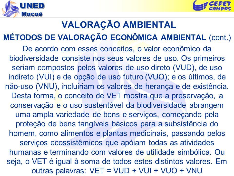 UNED Macaé VALORAÇÃO AMBIENTAL MÉTODOS DE VALORAÇÃO ECONÔMICA AMBIENTAL (cont.) De acordo com esses conceitos, o valor econômico da biodiversidade con